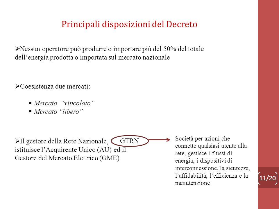 11/20 Principali disposizioni del Decreto Nessun operatore può produrre o importare più del 50% del totale dellenergia prodotta o importata sul mercat