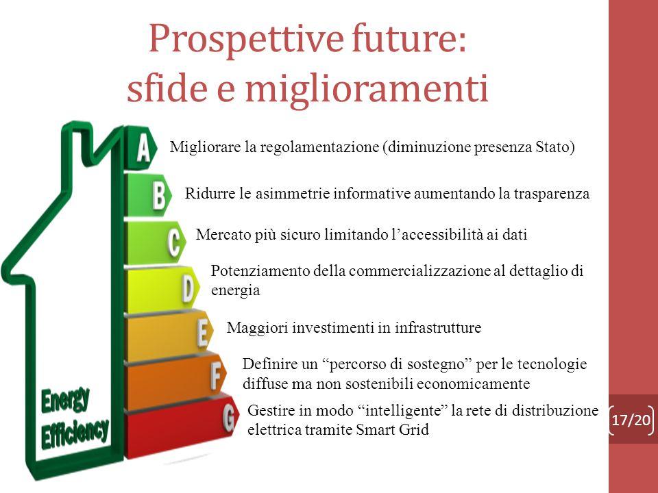 Prospettive future: sfide e miglioramenti 17/20 Migliorare la regolamentazione (diminuzione presenza Stato) Ridurre le asimmetrie informative aumentan