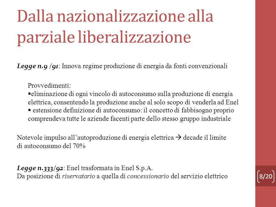 9/20 Quali problemi portano alla liberalizzazione.