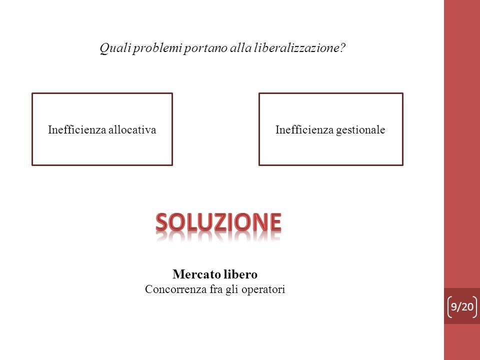 La liberalizzazione del mercato Decreto n.