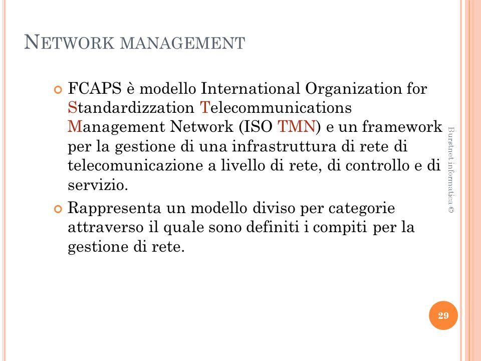 N ETWORK MANAGEMENT FCAPS è modello International Organization for Standardizzation Telecommunications Management Network (ISO TMN) e un framework per la gestione di una infrastruttura di rete di telecomunicazione a livello di rete, di controllo e di servizio.