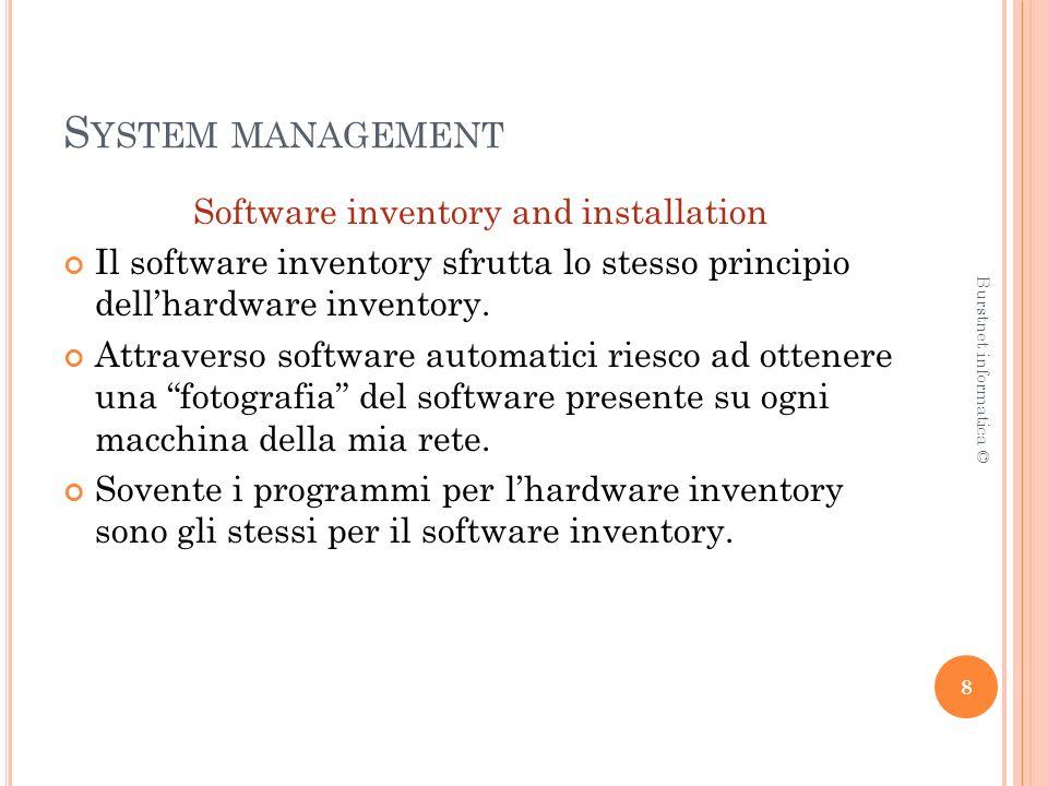 S YSTEM MANAGEMENT Capacity monitoring.