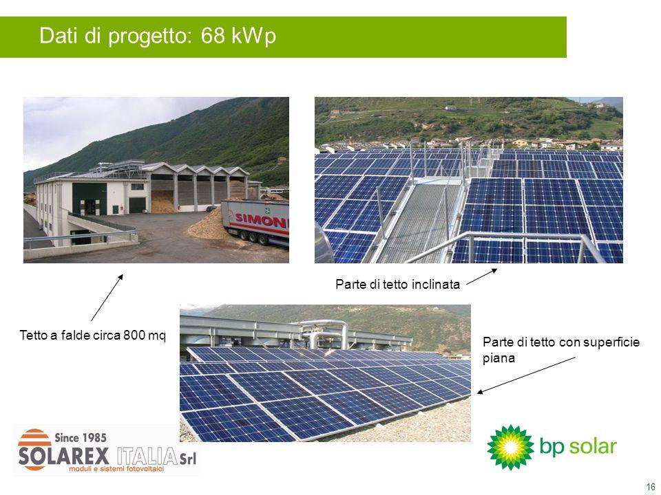 16 Dati di progetto: 68 kWp Tetto a falde circa 800 mq Parte di tetto inclinata Parte di tetto con superficie piana