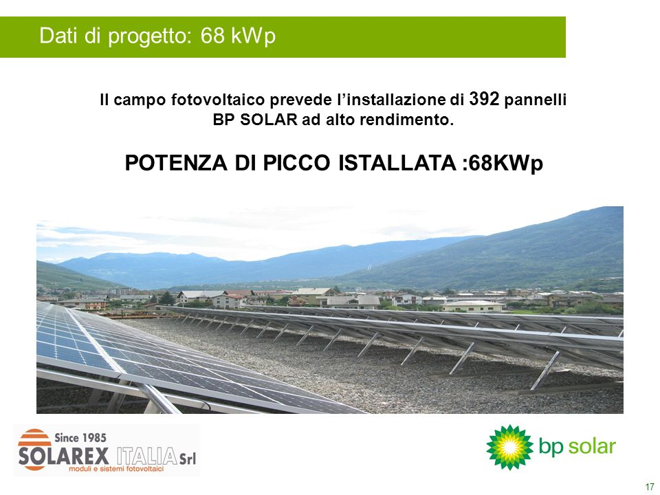 17 Il campo fotovoltaico prevede linstallazione di 392 pannelli BP SOLAR ad alto rendimento. POTENZA DI PICCO ISTALLATA :68KWp Dati di progetto: 68 kW