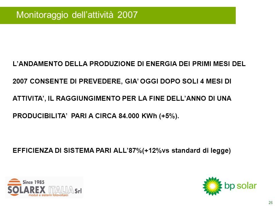 26 LANDAMENTO DELLA PRODUZIONE DI ENERGIA DEI PRIMI MESI DEL 2007 CONSENTE DI PREVEDERE, GIA OGGI DOPO SOLI 4 MESI DI ATTIVITA, IL RAGGIUNGIMENTO PER LA FINE DELLANNO DI UNA PRODUCIBILITA PARI A CIRCA 84.000 KWh (+5%).
