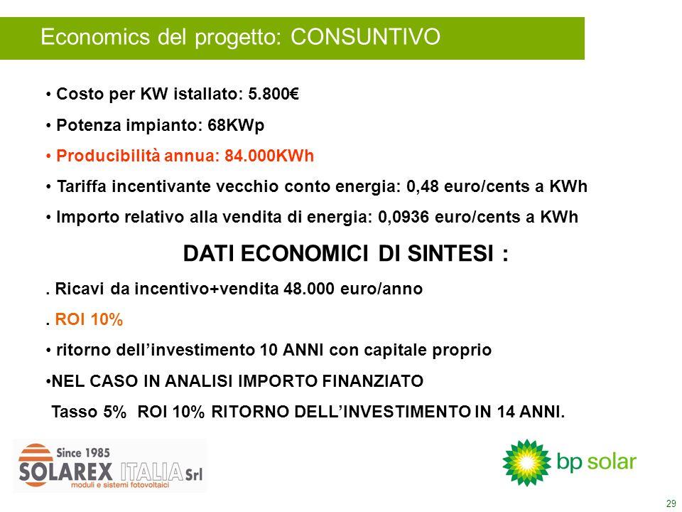 29 Costo per KW istallato: 5.800 Potenza impianto: 68KWp Producibilità annua: 84.000KWh Tariffa incentivante vecchio conto energia: 0,48 euro/cents a
