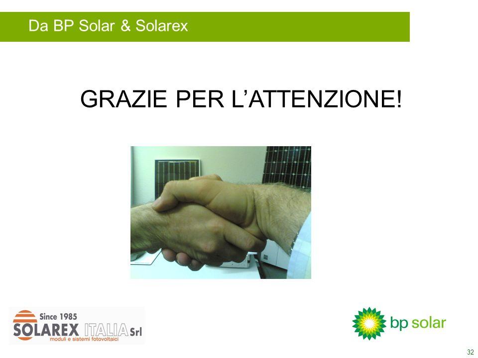 32 GRAZIE PER LATTENZIONE! Da BP Solar & Solarex