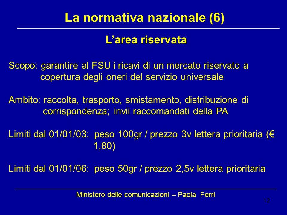 12 Ministero delle comunicazioni – Paola Ferri La normativa nazionale (6) Larea riservata Scopo: garantire al FSU i ricavi di un mercato riservato a c