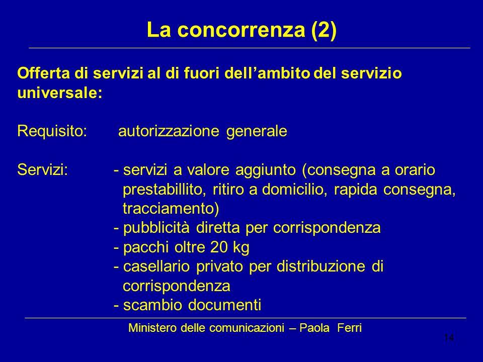 14 Ministero delle comunicazioni – Paola Ferri La concorrenza (2) Offerta di servizi al di fuori dellambito del servizio universale: Requisito: autori
