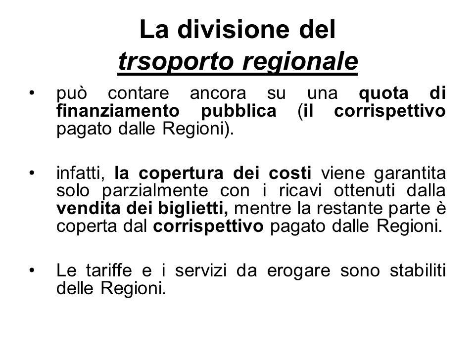 La divisione del trsoporto regionale può contare ancora su una quota di finanziamento pubblica (il corrispettivo pagato dalle Regioni). infatti, la co