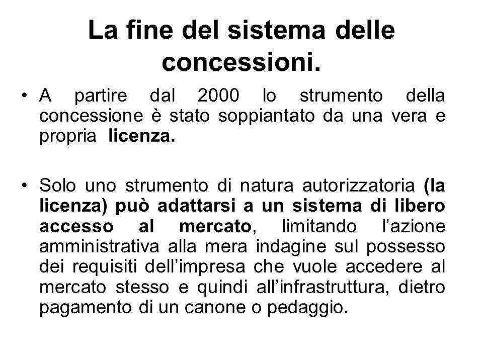 La fine del sistema delle concessioni. A partire dal 2000 lo strumento della concessione è stato soppiantato da una vera e propria licenza. Solo uno s