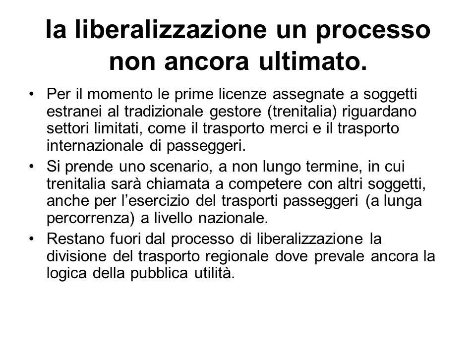 la liberalizzazione un processo non ancora ultimato.