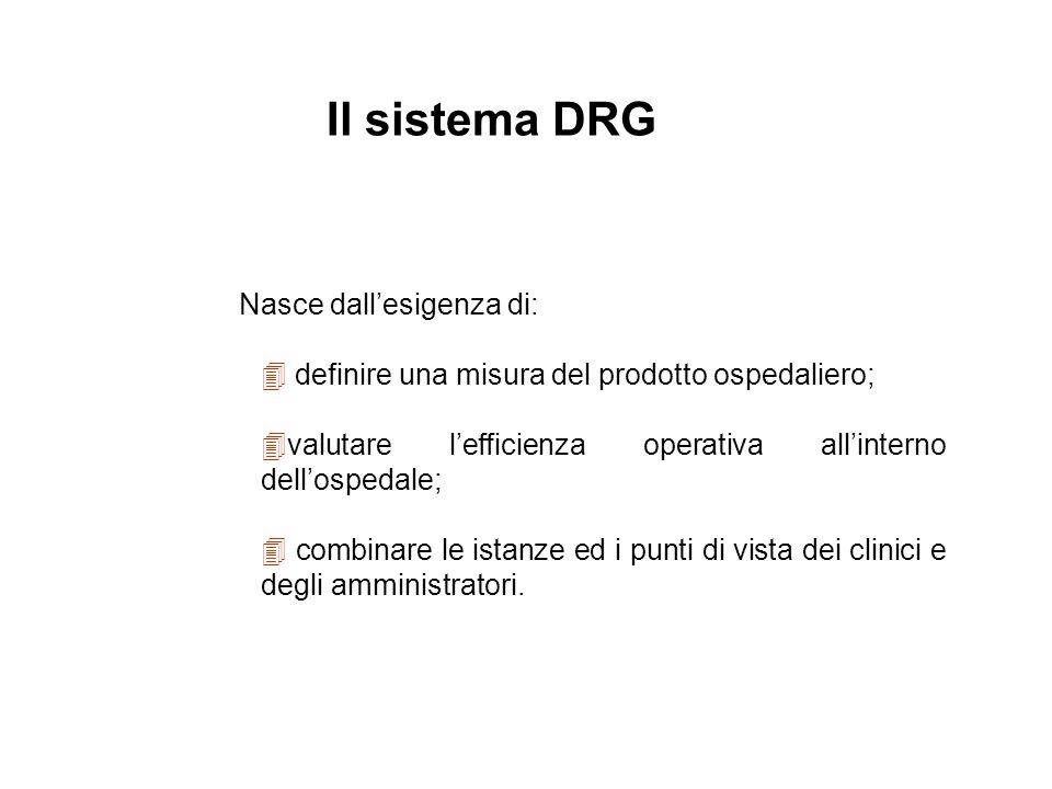 Il sistema DRG Nasce dallesigenza di: 4 definire una misura del prodotto ospedaliero; 4valutare lefficienza operativa allinterno dellospedale; 4 combi
