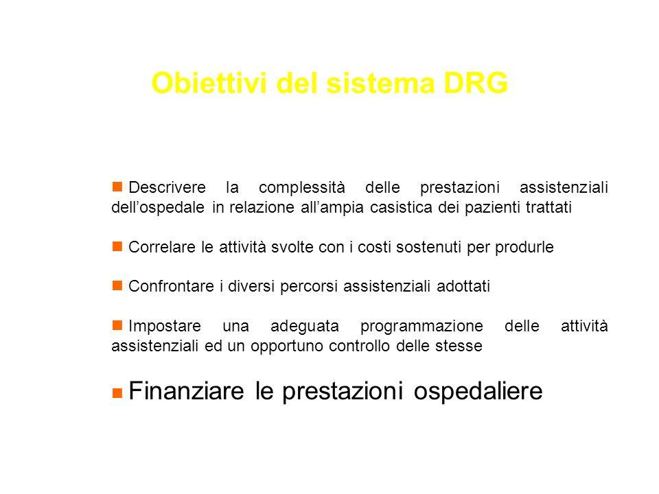 Obiettivi del sistema DRG n Descrivere la complessità delle prestazioni assistenziali dellospedale in relazione allampia casistica dei pazienti tratta