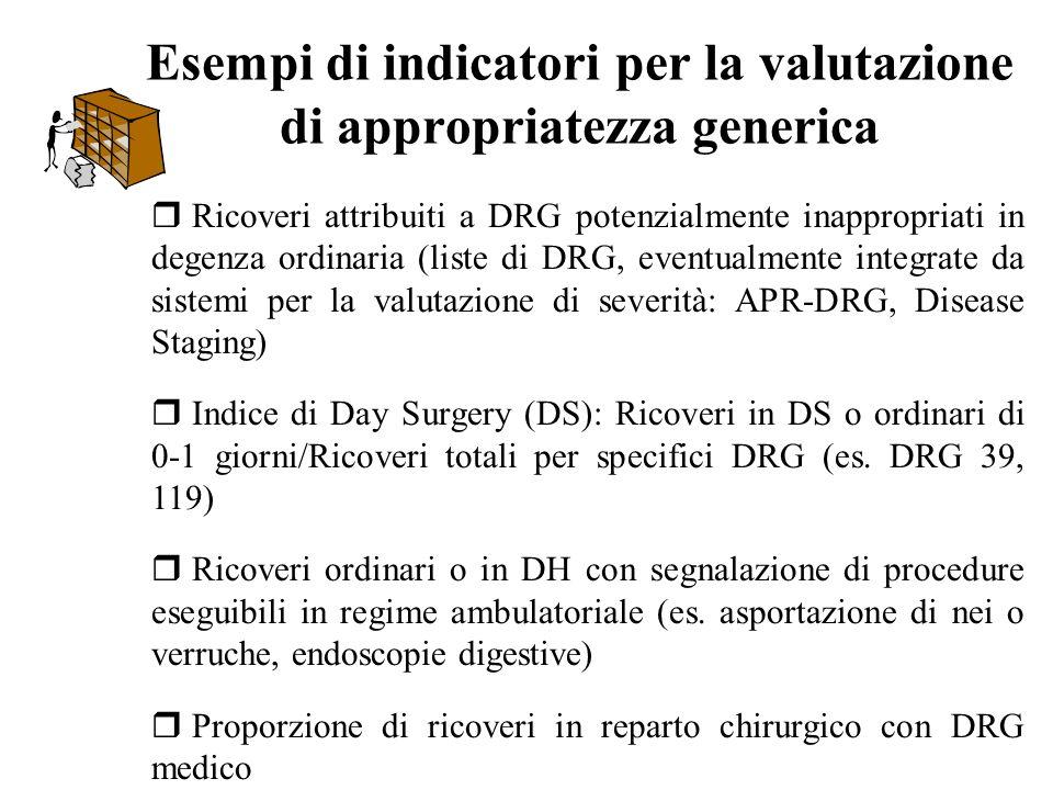 Esempi di indicatori per la valutazione di appropriatezza generica r Ricoveri attribuiti a DRG potenzialmente inappropriati in degenza ordinaria (list