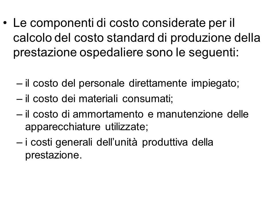 Le componenti di costo considerate per il calcolo del costo standard di produzione della prestazione ospedaliere sono le seguenti: –il costo del perso