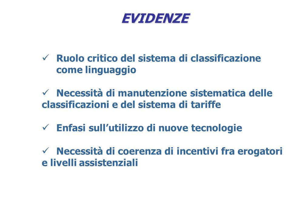 Ruolo critico del sistema di classificazione come linguaggio Necessità di manutenzione sistematica delle classificazioni e del sistema di tariffe Enfa