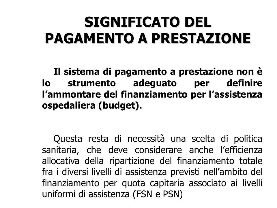 Il sistema di pagamento a prestazione non è lo strumento adeguato per definire lammontare del finanziamento per lassistenza ospedaliera (budget). Ques