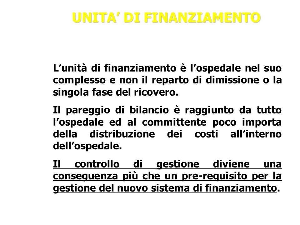 Lunità di finanziamento è lospedale nel suo complesso e non il reparto di dimissione o la singola fase del ricovero. Il pareggio di bilancio è raggiun