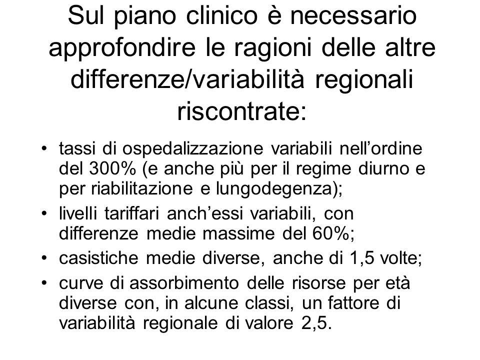 Sul piano clinico è necessario approfondire le ragioni delle altre differenze/variabilità regionali riscontrate: tassi di ospedalizzazione variabili n