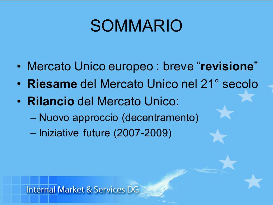 SOMMARIO Mercato Unico europeo : breve revisione Riesame del Mercato Unico nel 21° secolo Rilancio del Mercato Unico: –Nuovo approccio (decentramento) –Iniziative future (2007-2009)