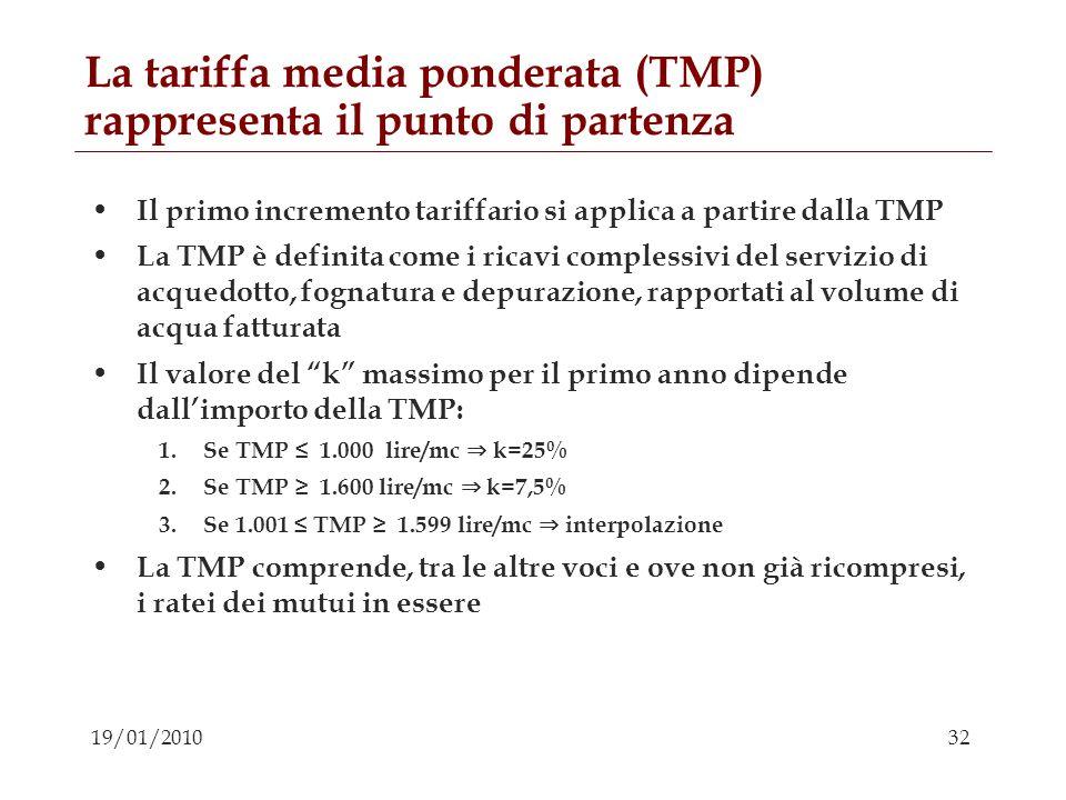 32 19/01/2010 La tariffa media ponderata (TMP) rappresenta il punto di partenza Il primo incremento tariffario si applica a partire dalla TMP La TMP è