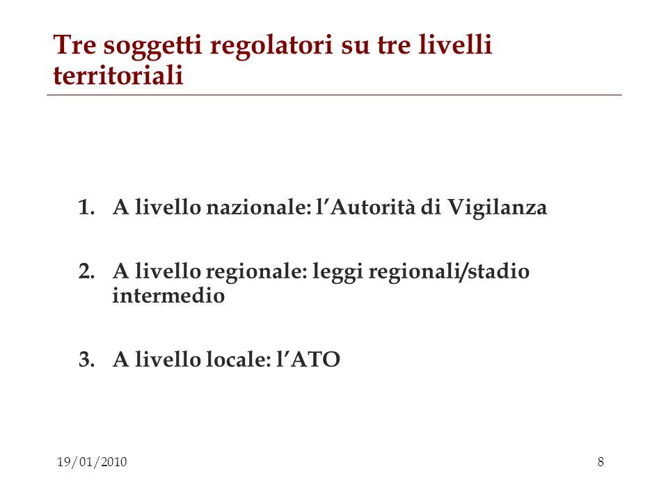 8 19/01/2010 Tre soggetti regolatori su tre livelli territoriali 1.A livello nazionale: lAutorità di Vigilanza 2.A livello regionale: leggi regionali/