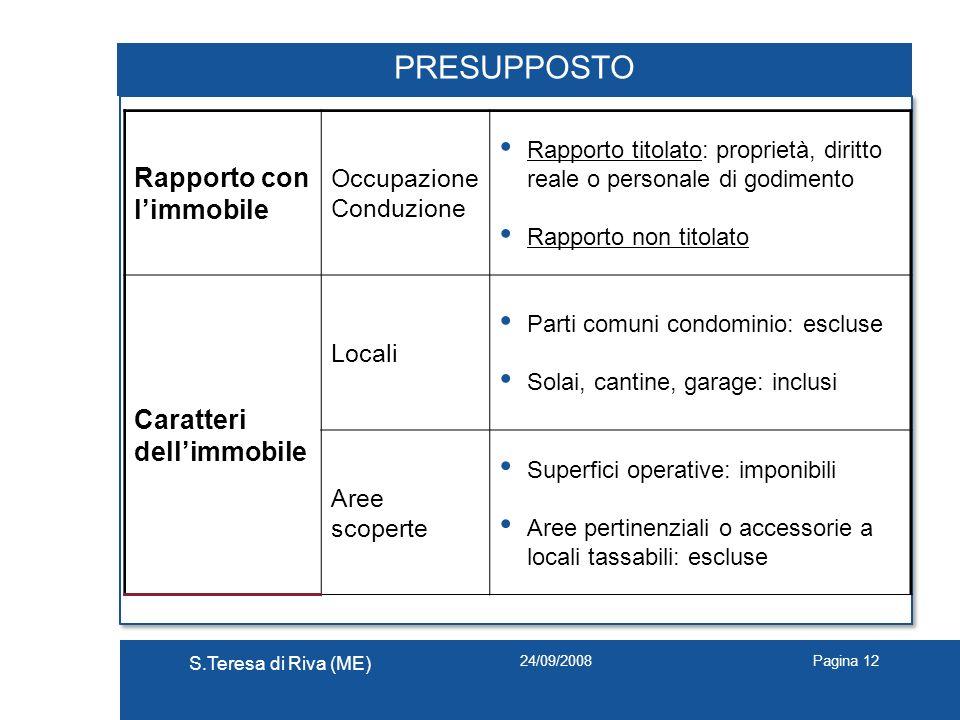 24/09/2008 S.Teresa di Riva (ME) Pagina 12 PRESUPPOSTO Rapporto con limmobile Occupazione Conduzione Rapporto titolato: proprietà, diritto reale o per
