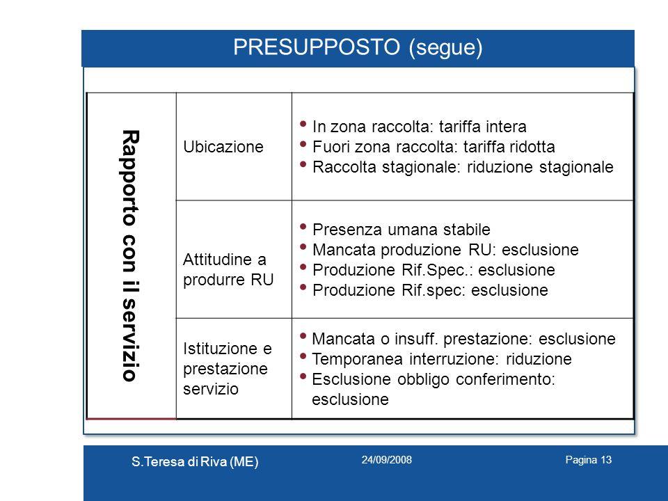 24/09/2008 S.Teresa di Riva (ME) Pagina 13 PRESUPPOSTO (segue) Rapporto con il servizio Ubicazione In zona raccolta: tariffa intera Fuori zona raccolt