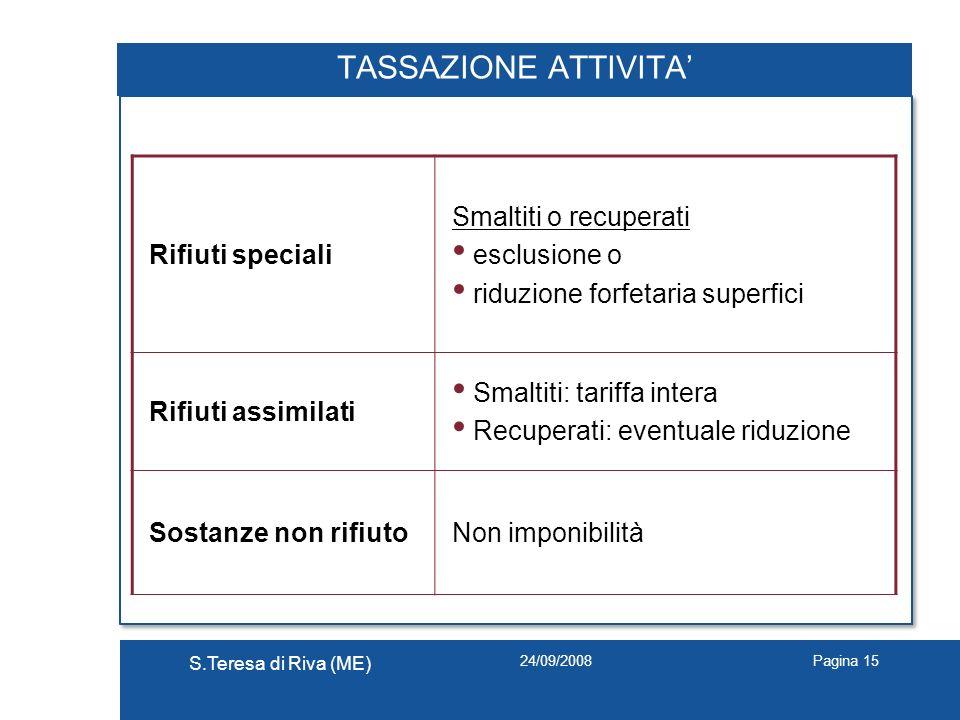 24/09/2008 S.Teresa di Riva (ME) Pagina 15 TASSAZIONE ATTIVITA Rifiuti speciali Smaltiti o recuperati esclusione o riduzione forfetaria superfici Rifi