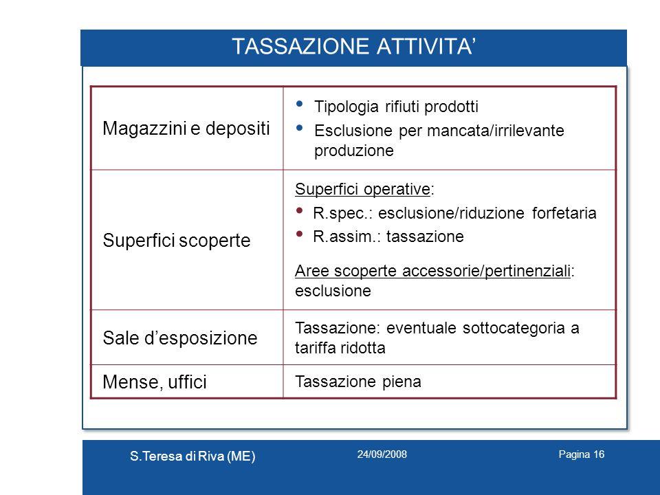 24/09/2008 S.Teresa di Riva (ME) Pagina 16 TASSAZIONE ATTIVITA Magazzini e depositi Tipologia rifiuti prodotti Esclusione per mancata/irrilevante prod