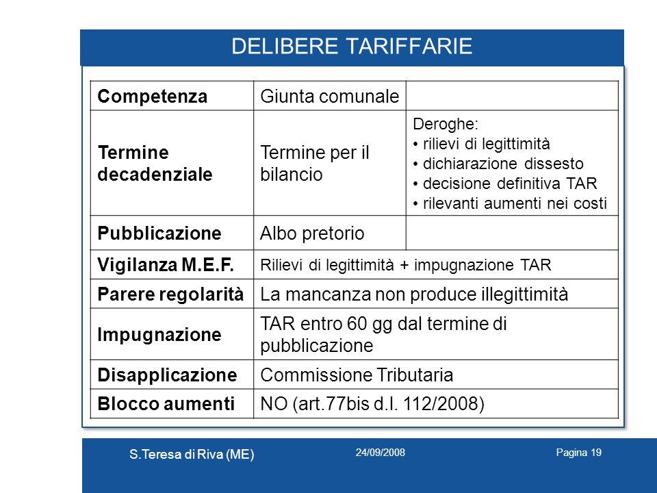 24/09/2008 S.Teresa di Riva (ME) Pagina 19 DELIBERE TARIFFARIE CompetenzaGiunta comunale Termine decadenziale Termine per il bilancio Deroghe: rilievi