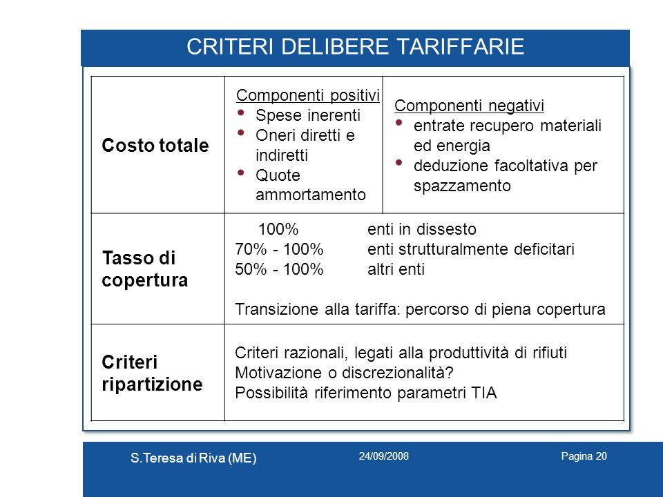 24/09/2008 S.Teresa di Riva (ME) Pagina 20 CRITERI DELIBERE TARIFFARIE Costo totale Componenti positivi Spese inerenti Oneri diretti e indiretti Quote
