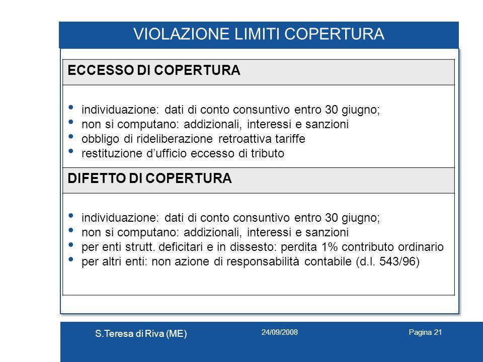 24/09/2008 S.Teresa di Riva (ME) Pagina 21 VIOLAZIONE LIMITI COPERTURA ECCESSO DI COPERTURA individuazione: dati di conto consuntivo entro 30 giugno;