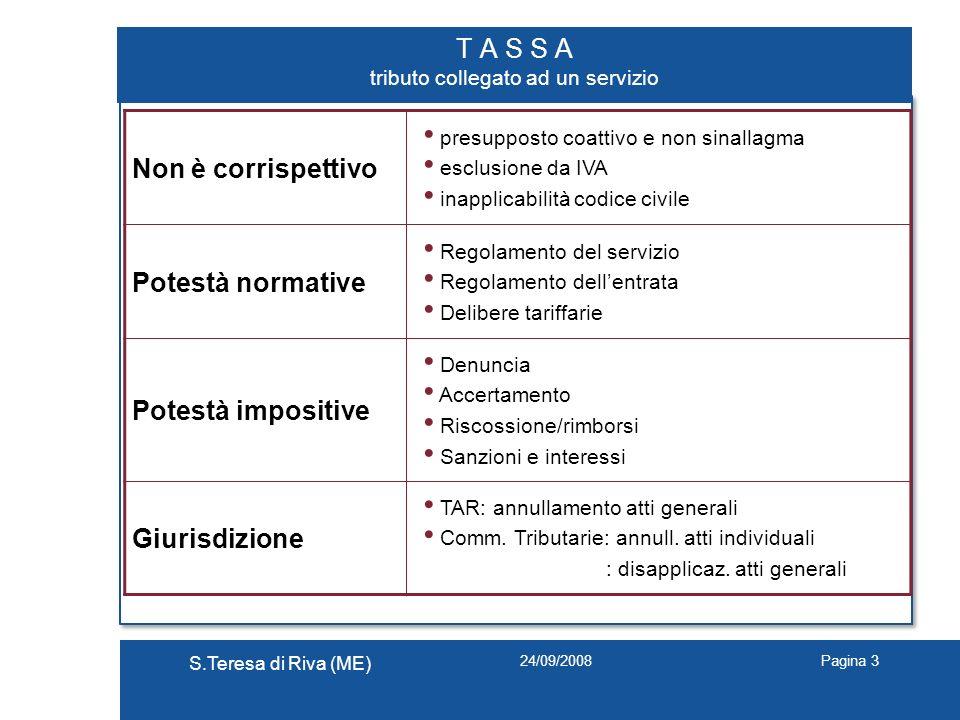 24/09/2008 S.Teresa di Riva (ME) Pagina 3 T A S S A tributo collegato ad un servizio Non è corrispettivo presupposto coattivo e non sinallagma esclusi