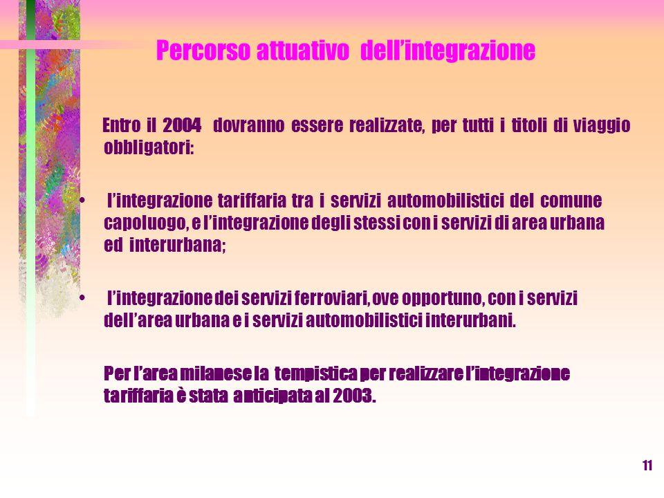 11 Percorso attuativo dellintegrazione Entro il 2004 dovranno essere realizzate, per tutti i titoli di viaggio obbligatori: lintegrazione tariffaria t
