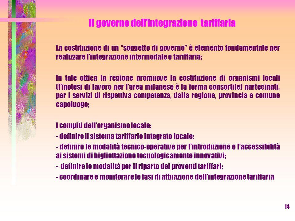 14 Il governo dellintegrazione tariffaria La costituzione di un soggetto di governo è elemento fondamentale per realizzare lintegrazione intermodale e