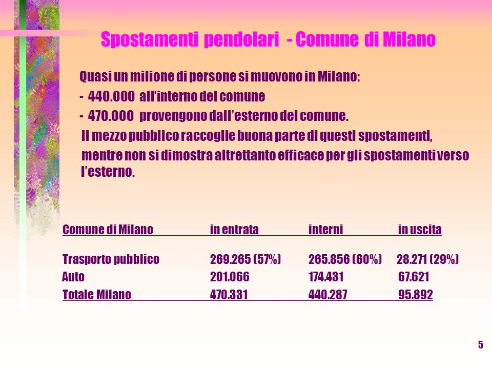 5 Spostamenti pendolari - Comune di Milano Quasi un milione di persone si muovono in Milano: - 440.000 allinterno del comune - 470.000 provengono dall