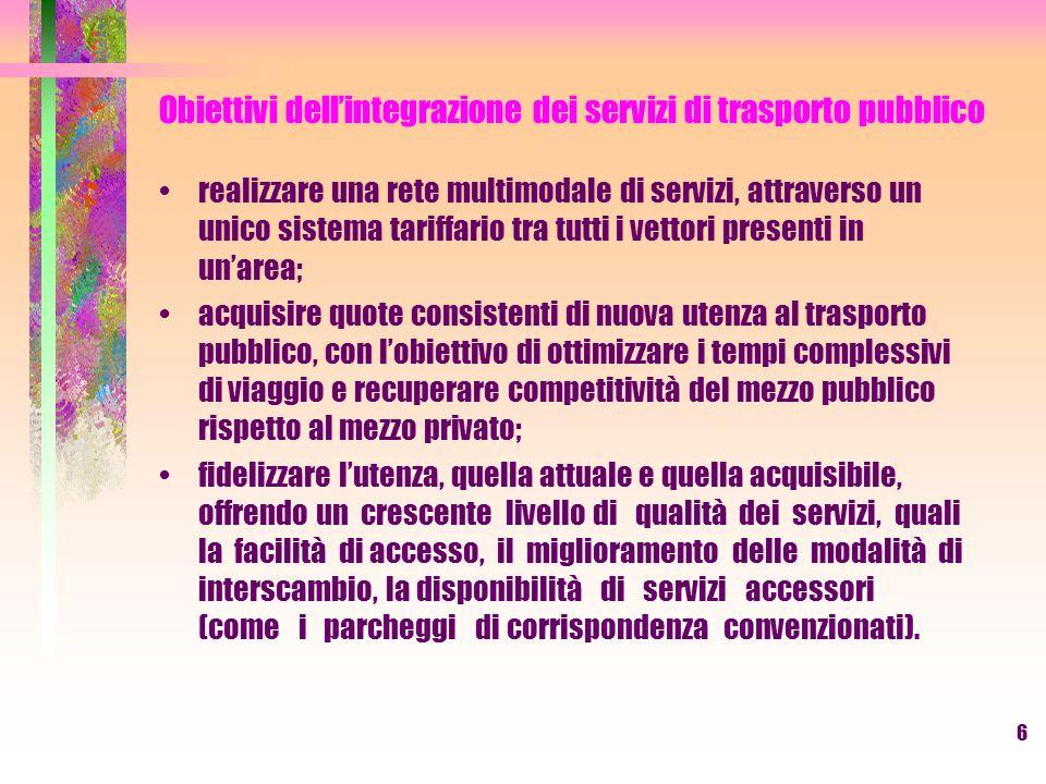 6 Obiettivi dellintegrazione dei servizi di trasporto pubblico realizzare una rete multimodale di servizi, attraverso un unico sistema tariffario tra