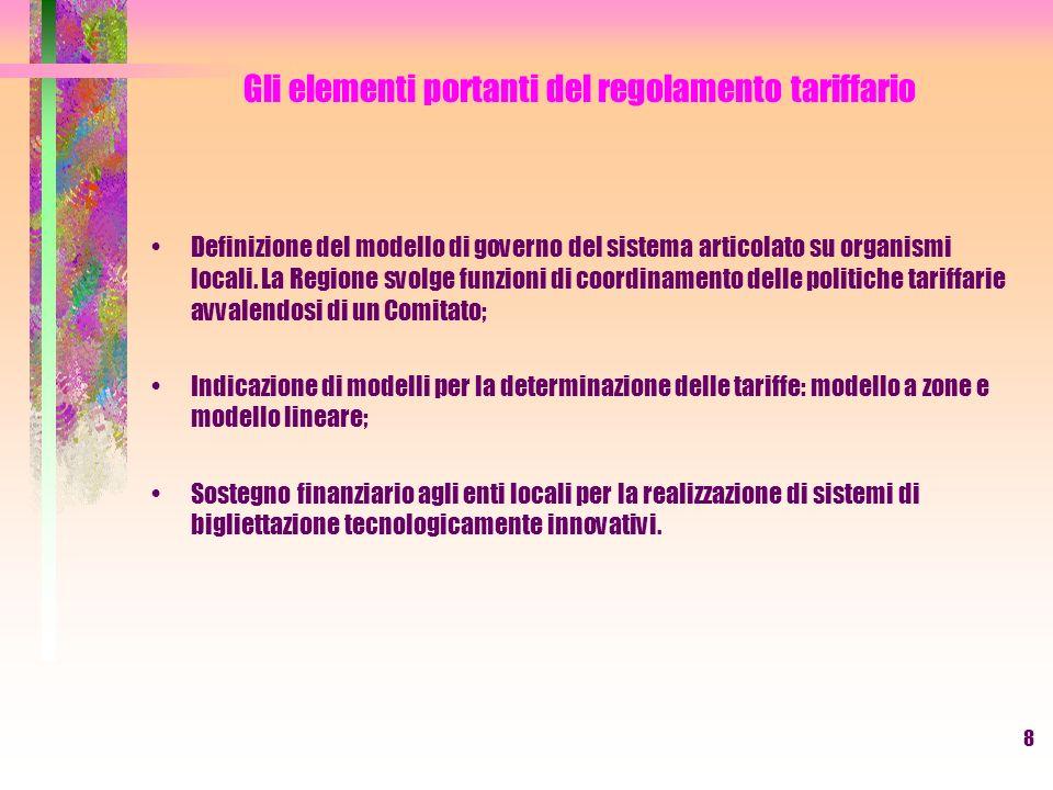 8 Gli elementi portanti del regolamento tariffario Definizione del modello di governo del sistema articolato su organismi locali. La Regione svolge fu