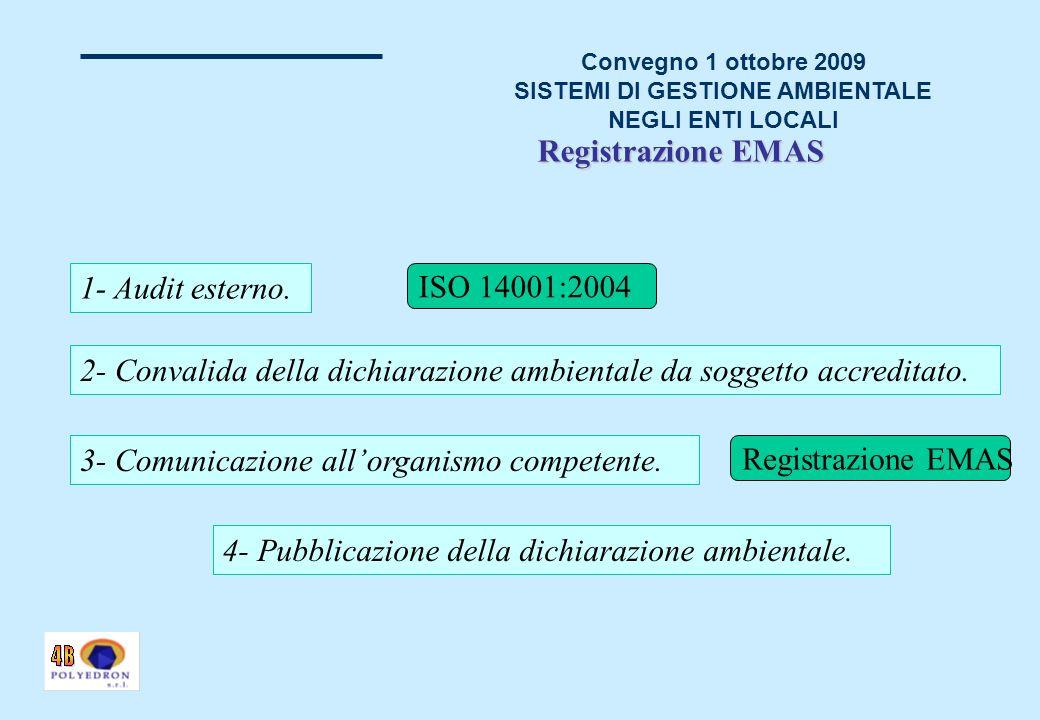 Convegno 1 ottobre 2009 SISTEMI DI GESTIONE AMBIENTALE NEGLI ENTI LOCALI Registrazione EMAS 1- Audit esterno.