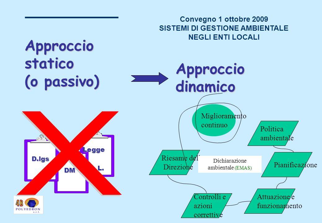 Convegno 1 ottobre 2009 SISTEMI DI GESTIONE AMBIENTALE NEGLI ENTI LOCALI Approccio statico (o passivo) DM L.