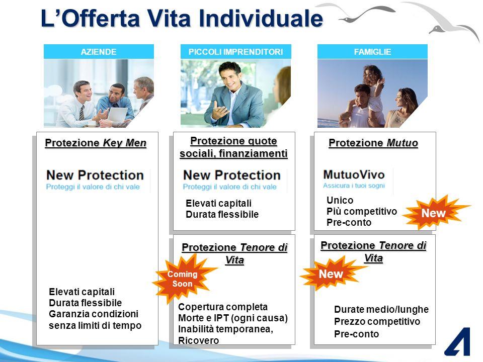 La nostra Value Proposition Offerta specializzata e competitiva Team pre e post-sales dedicato al vostro business Eccellenza e Passione nel servizio P