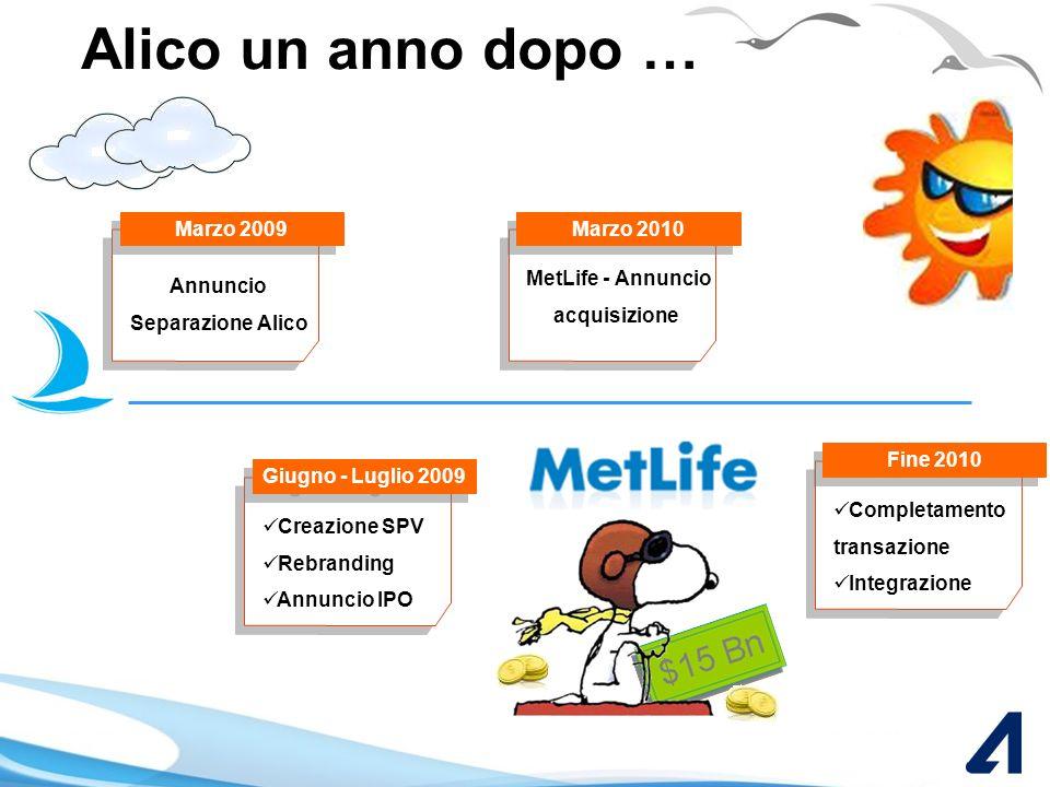 A gonfie vele Alico un anno dopo MetLife, grande e solida Alico e MetLife insieme I nostri progetti in Italia Le Novità