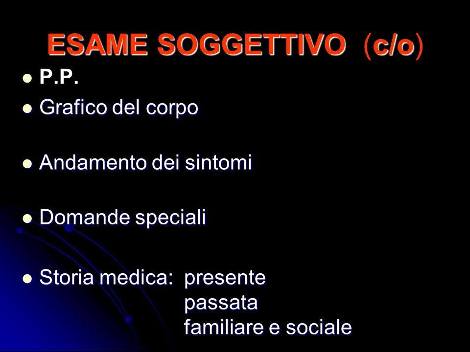 ESAME SOGGETTIVO c/o ESAME SOGGETTIVO (c/o) P.P. P.P. Grafico del corpo Grafico del corpo Andamento dei sintomi Andamento dei sintomi Domande speciali
