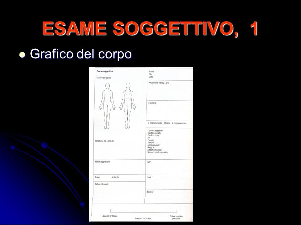ESAME SOGGETTIVO, 1 Grafico del corpo Grafico del corpo