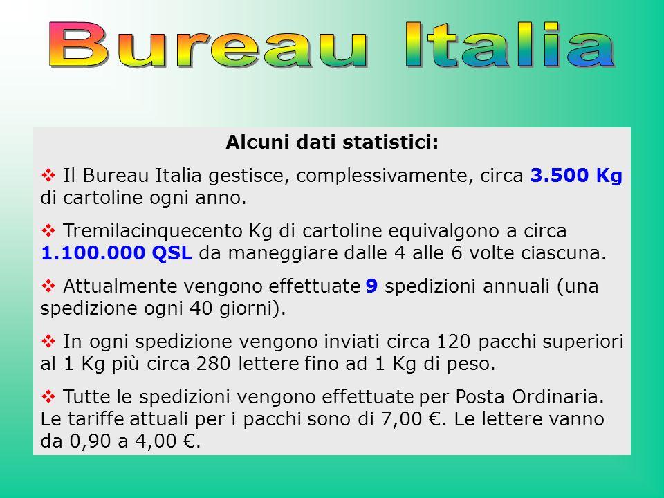 Alcuni dati statistici: Il Bureau Italia gestisce, complessivamente, circa 3.500 Kg di cartoline ogni anno. Tremilacinquecento Kg di cartoline equival