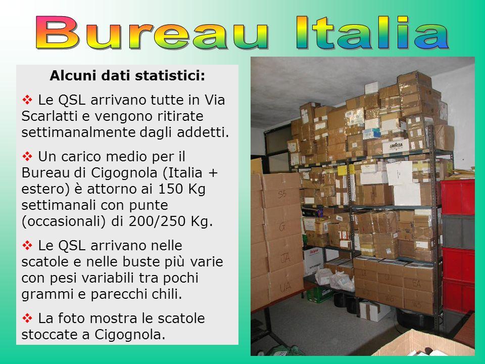 Alcuni dati statistici: Le QSL arrivano tutte in Via Scarlatti e vengono ritirate settimanalmente dagli addetti. Un carico medio per il Bureau di Cigo