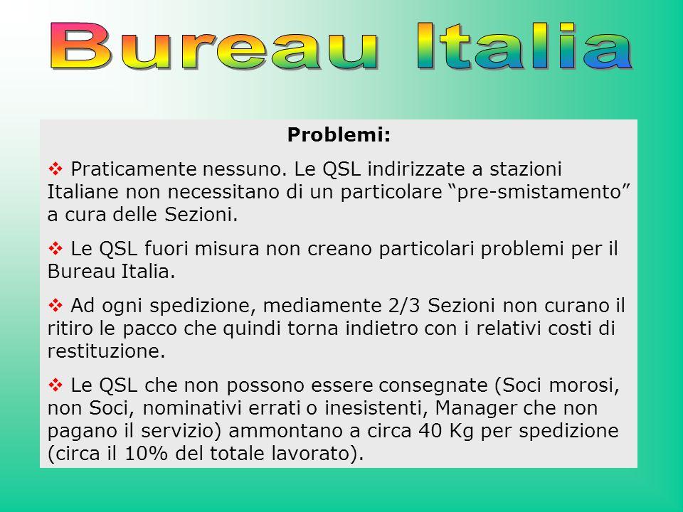 Problemi: Praticamente nessuno. Le QSL indirizzate a stazioni Italiane non necessitano di un particolare pre-smistamento a cura delle Sezioni. Le QSL