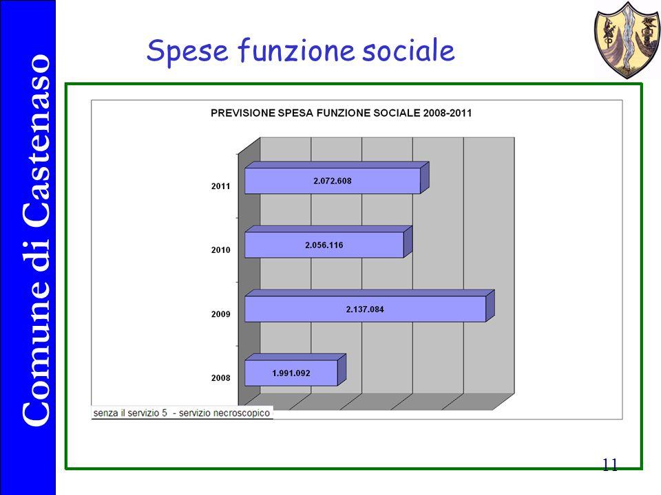 Comune di Castenaso 11 Spese funzione sociale